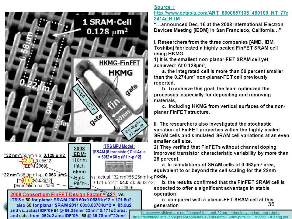 [SRAM (6-transistor) Cell Area